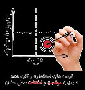 اجاره روزانه خانه در کرمانشاه